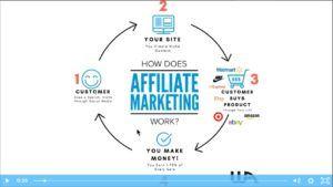 Screenshot about affiliate marketing, viseo