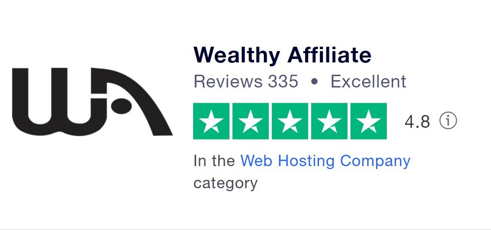 Rating Wealthy Affiliate