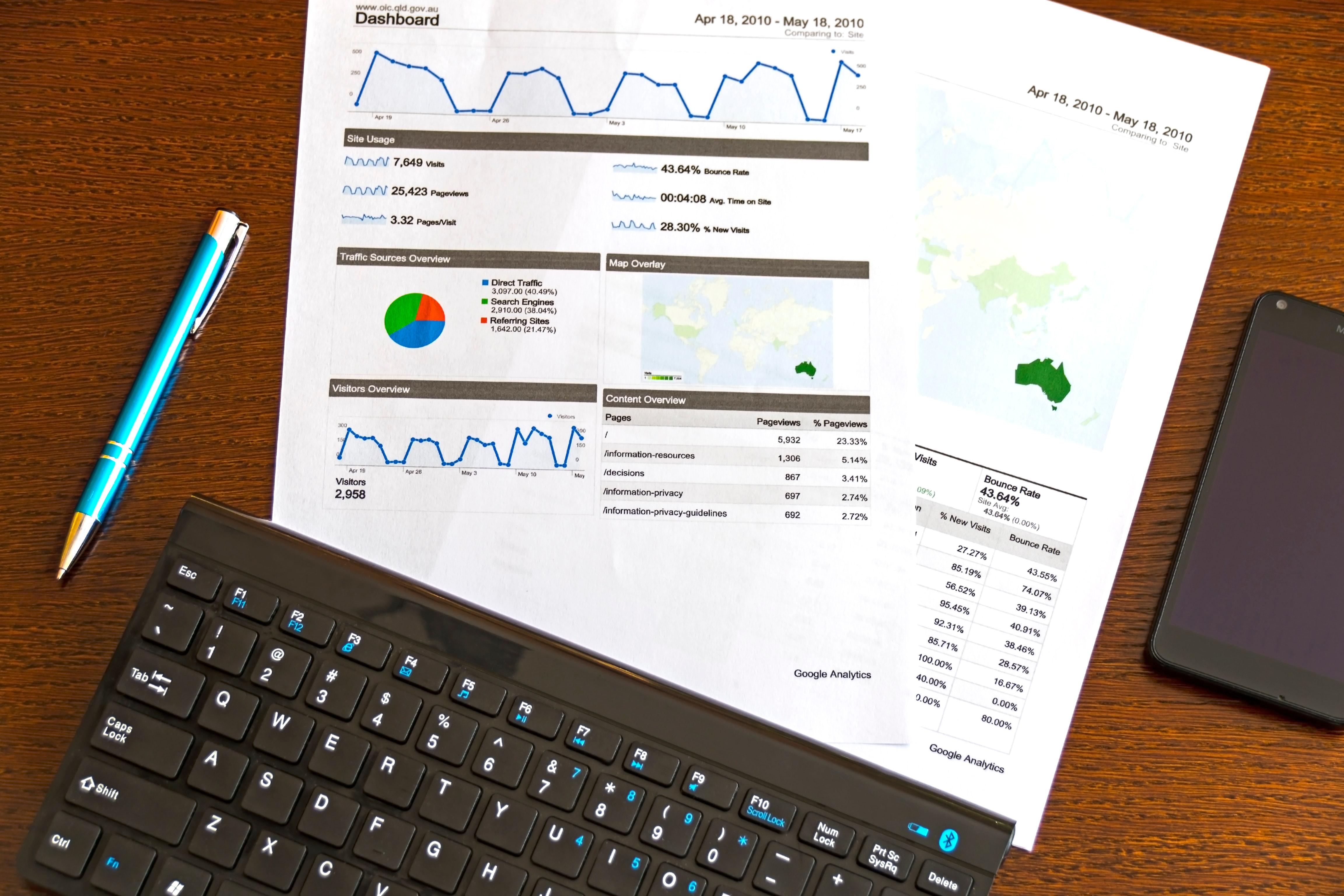 online traffic, analysis chart